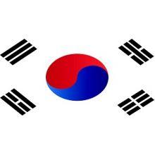 Монеты Кореи (Южной)