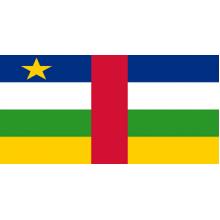 Монеты Центральной Африки (ЦАР)
